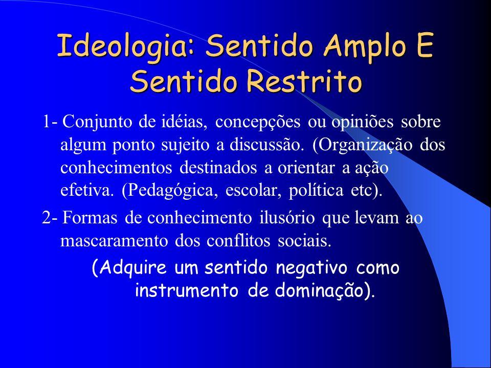 Ideologia: Sentido Amplo E Sentido Restrito