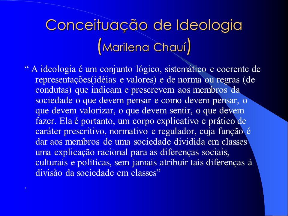 Conceituação de Ideologia (Marilena Chauí)