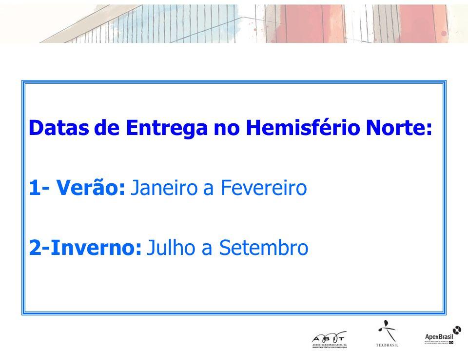 Datas de Entrega no Hemisfério Norte: