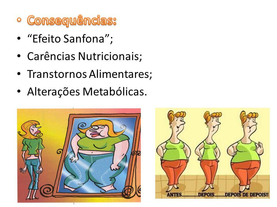 Consequências: Efeito Sanfona ; Carências Nutricionais;