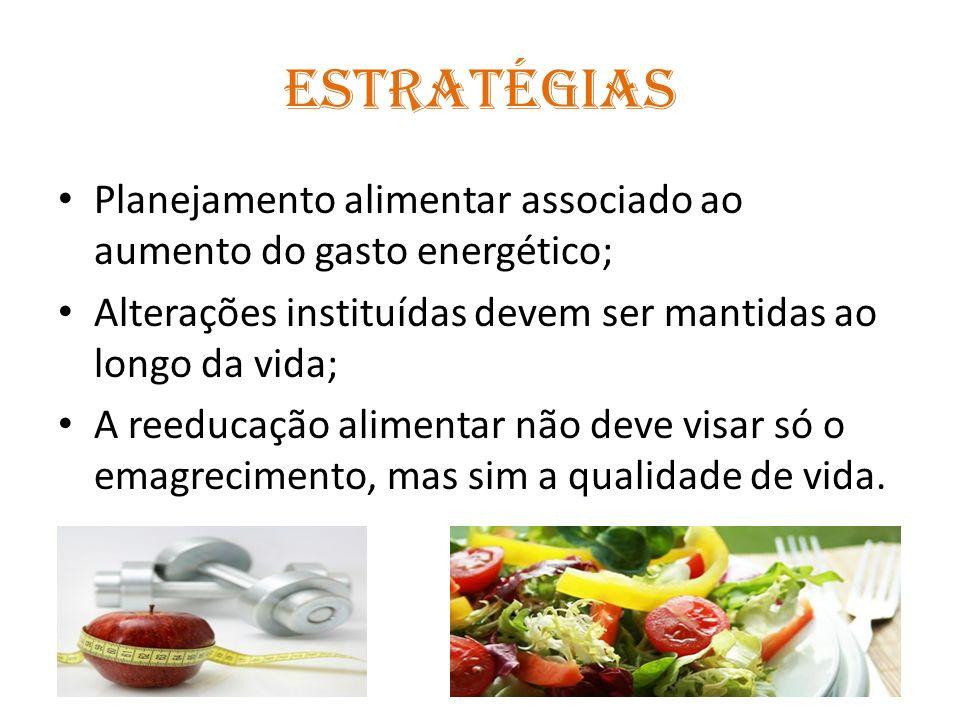 Estratégias Planejamento alimentar associado ao aumento do gasto energético; Alterações instituídas devem ser mantidas ao longo da vida;