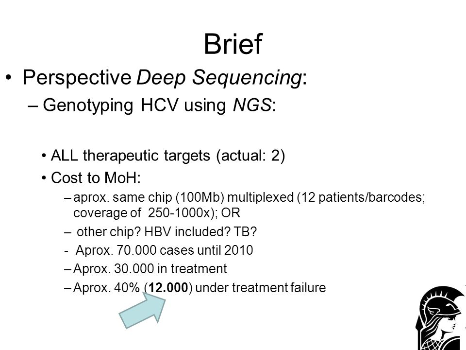 Brief Perspective Deep Sequencing: Genotyping HCV using NGS: