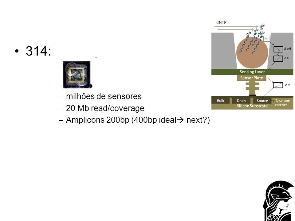 314: milhões de sensores 20 Mb read/coverage