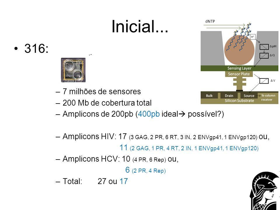 Inicial... 316: 7 milhões de sensores 200 Mb de cobertura total