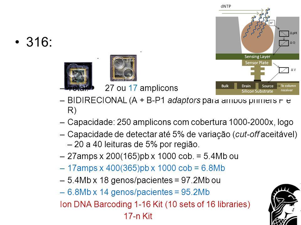 316: Total: 27 ou 17 amplicons. BIDIRECIONAL (A + B-P1 adaptors para ambos primers F e R) Capacidade: 250 amplicons com cobertura 1000-2000x, logo.