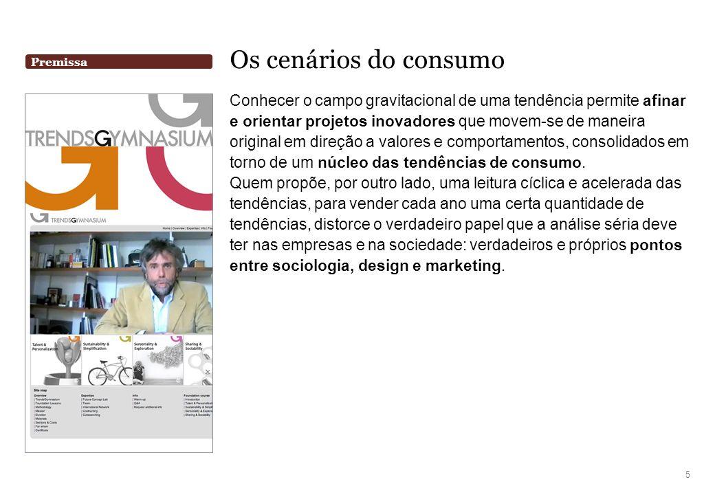 Os cenários do consumo Premissa.