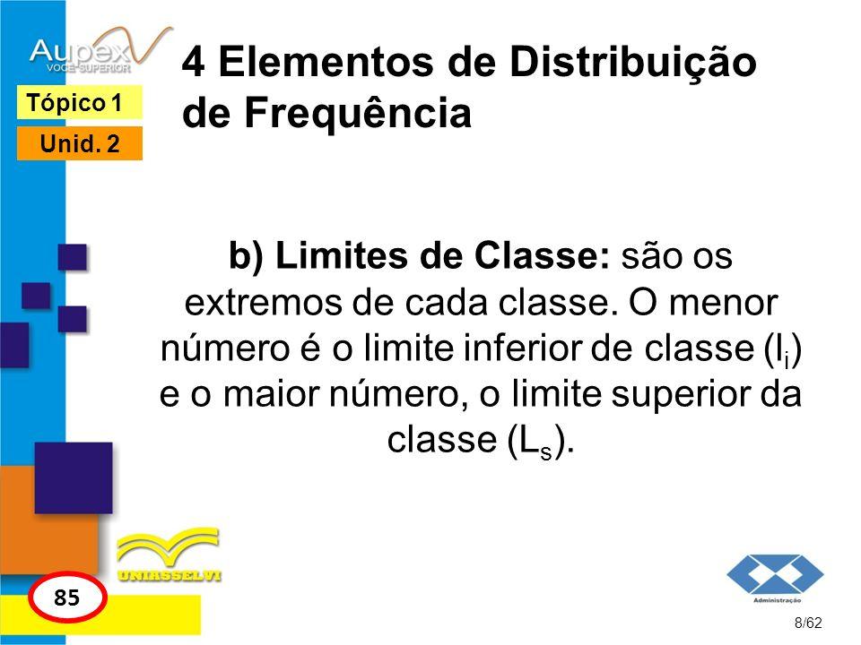 4 Elementos de Distribuição de Frequência