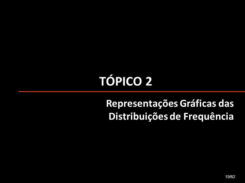 TÓPICO 2 Representações Gráficas das Distribuições de Frequência 19/62