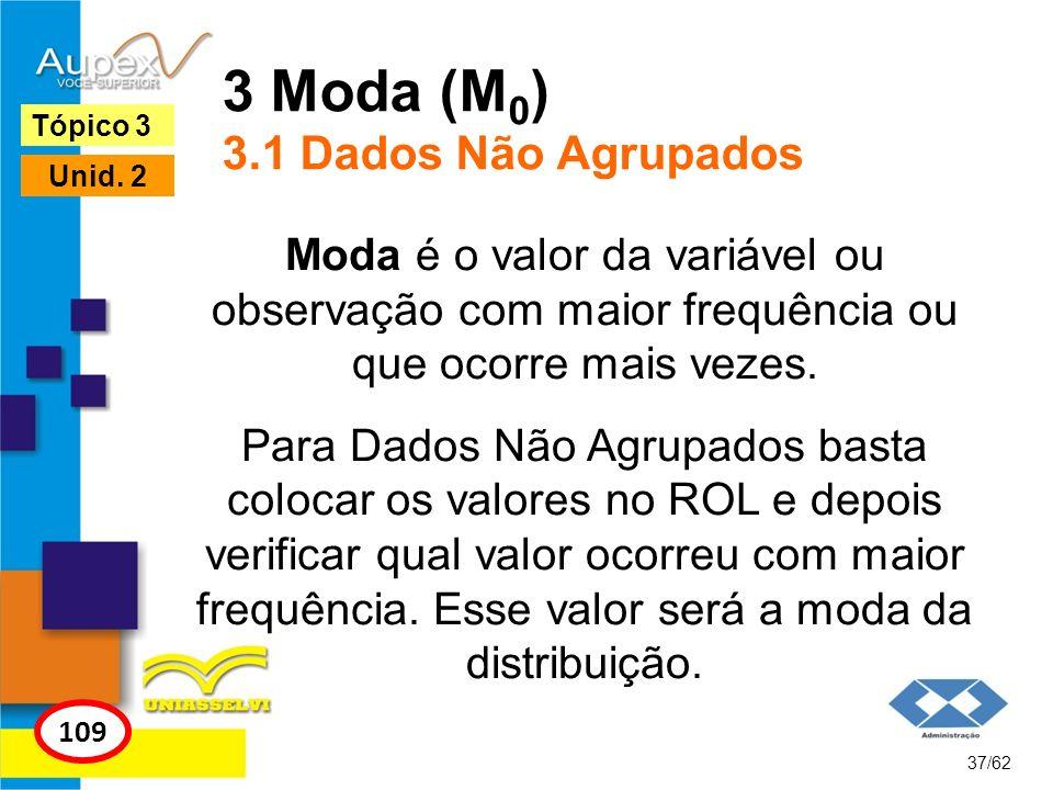3 Moda (M0) 3.1 Dados Não Agrupados