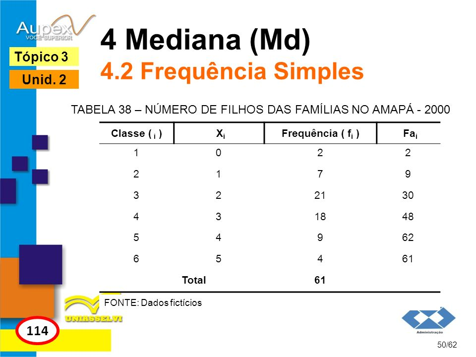 4 Mediana (Md) 4.2 Frequência Simples