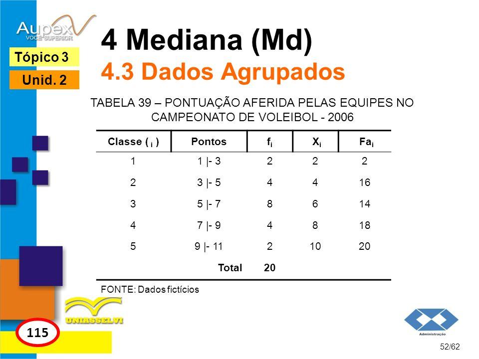 4 Mediana (Md) 4.3 Dados Agrupados