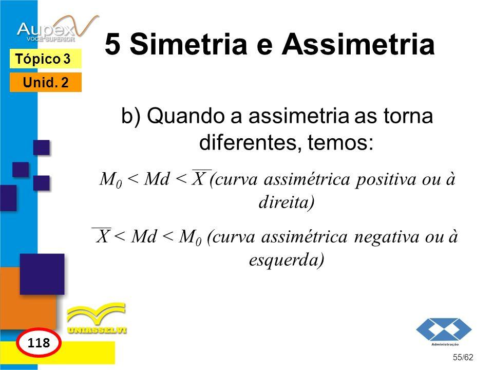 5 Simetria e AssimetriaTópico 3. Unid. 2. b) Quando a assimetria as torna diferentes, temos: M0 < Md < X (curva assimétrica positiva ou à direita)
