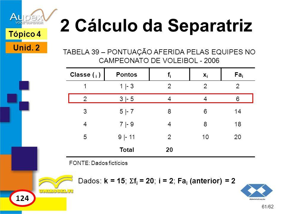 2 Cálculo da Separatriz 124 Tópico 4 Unid. 2