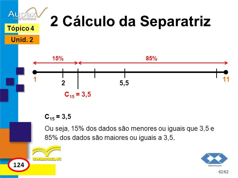 2 Cálculo da Separatriz 124 Tópico 4 Unid. 2 1 11 2 5,5 C15 = 3,5