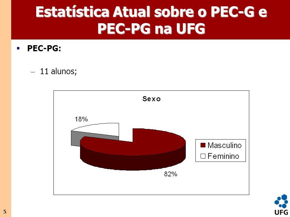 Estatística Atual sobre o PEC-G e PEC-PG na UFG