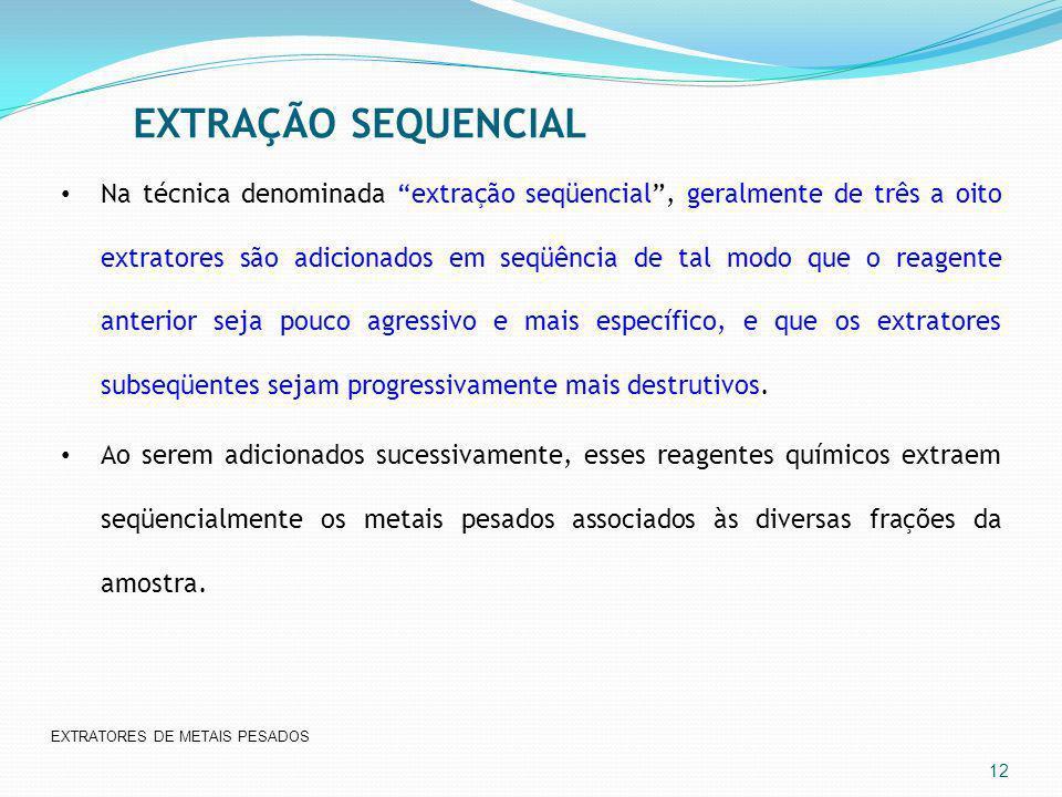 EXTRATORES DE METAIS PESADOS