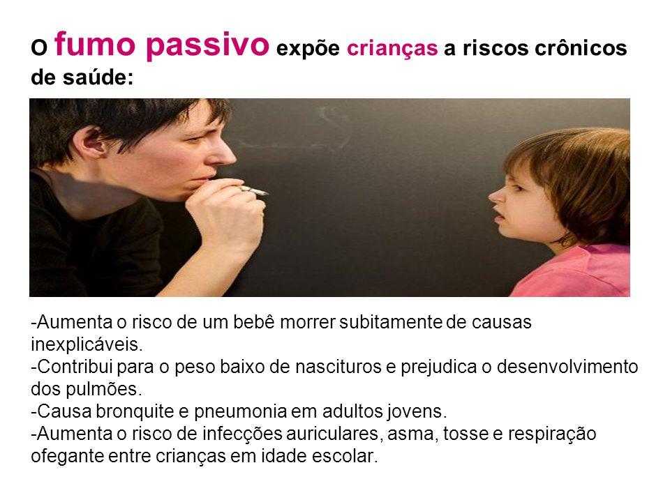 O fumo passivo expõe crianças a riscos crônicos de saúde: