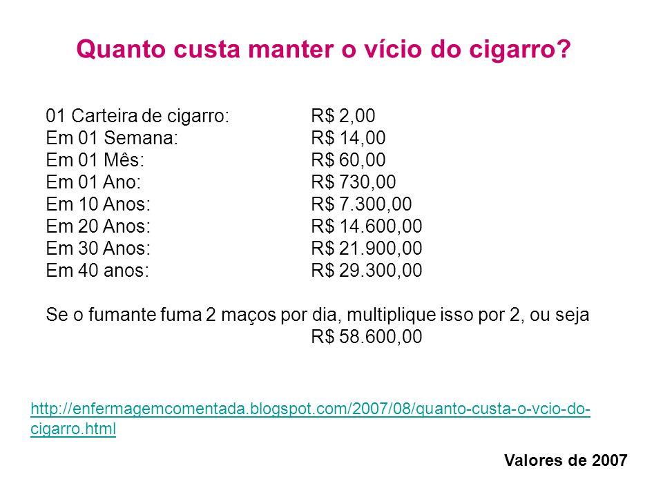 Quanto custa manter o vício do cigarro