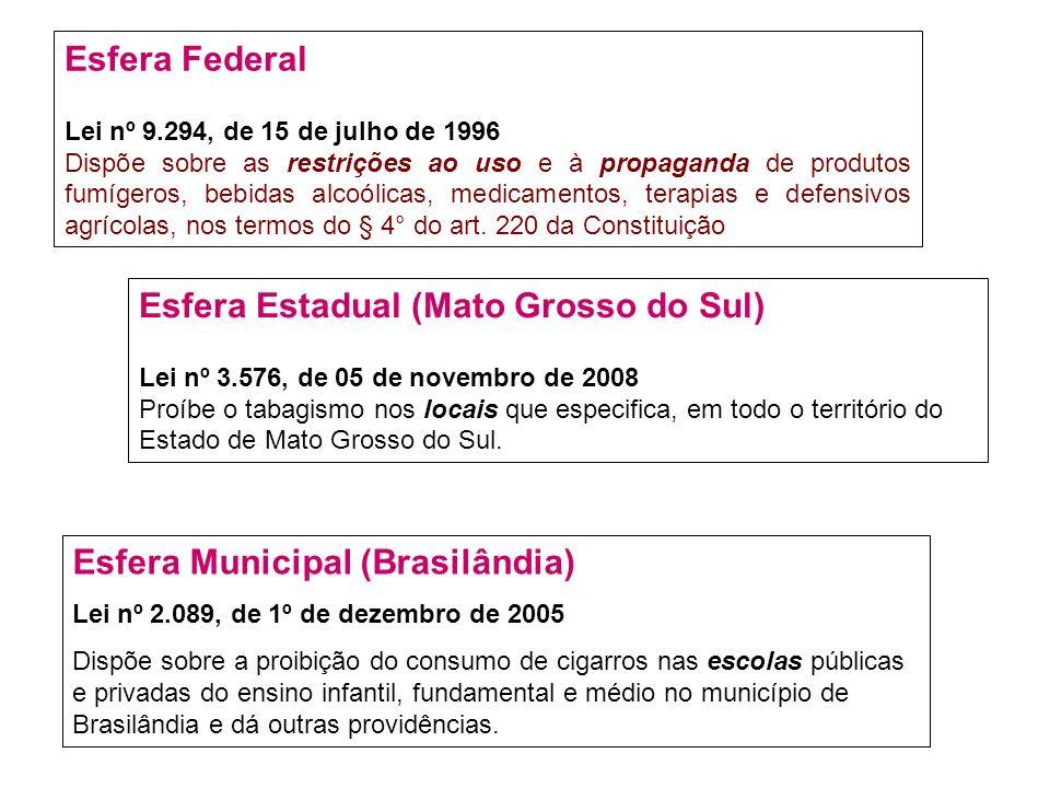 Esfera Estadual (Mato Grosso do Sul)