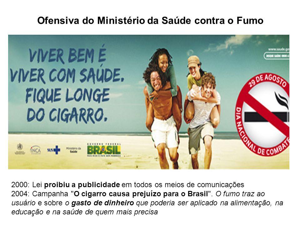 Ofensiva do Ministério da Saúde contra o Fumo