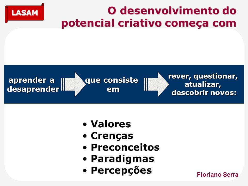 O desenvolvimento do potencial criativo começa com