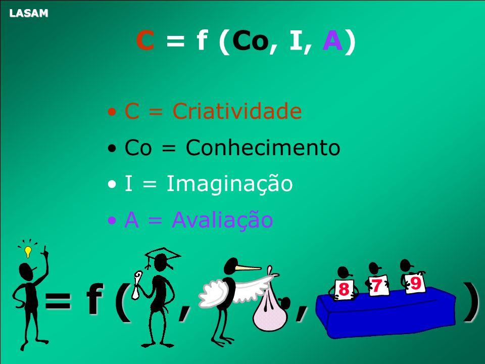 = f ( , , ) C = f (Co, I, A) C = Criatividade Co = Conhecimento