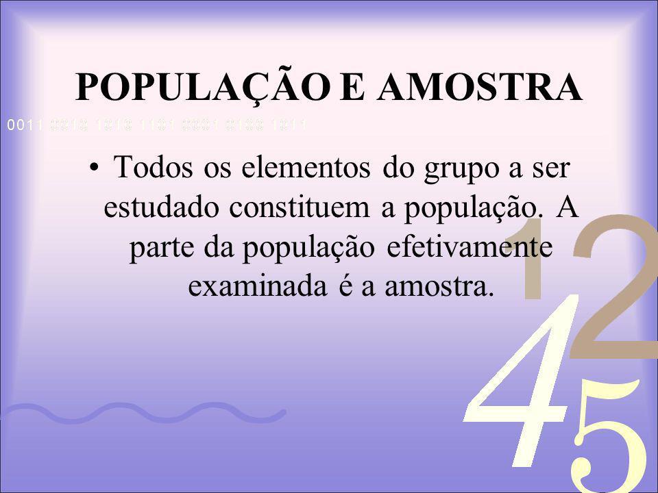 POPULAÇÃO E AMOSTRA Todos os elementos do grupo a ser estudado constituem a população.