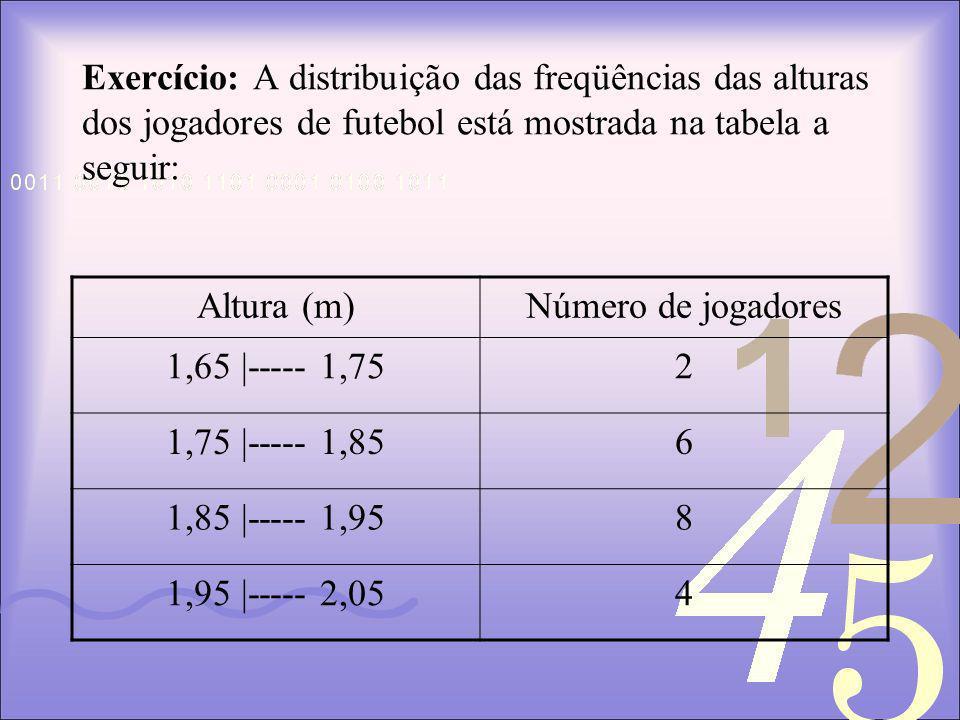 Altura (m) Número de jogadores 1,65 |----- 1,75 2 1,75 |----- 1,85 6