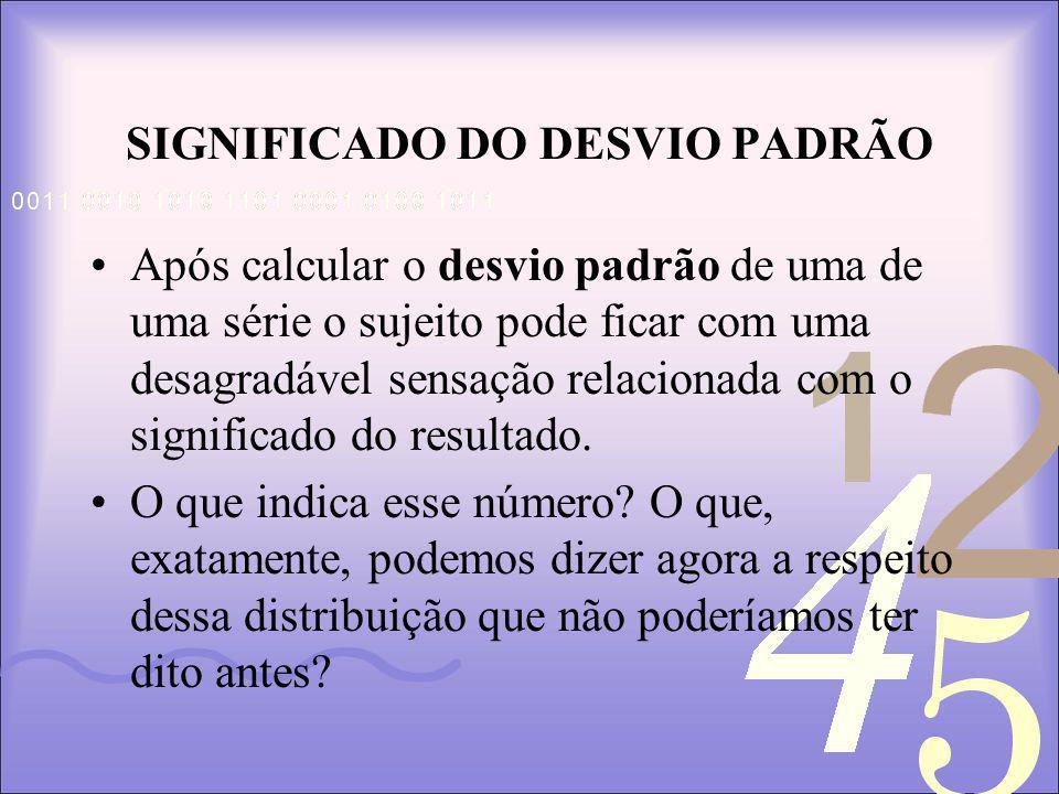 SIGNIFICADO DO DESVIO PADRÃO