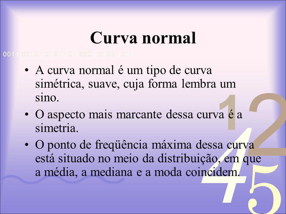 Curva normal A curva normal é um tipo de curva simétrica, suave, cuja forma lembra um sino. O aspecto mais marcante dessa curva é a simetria.