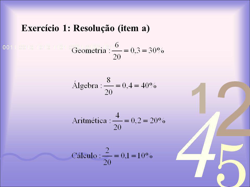 Exercício 1: Resolução (item a)