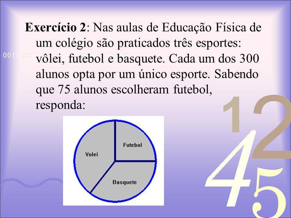 Exercício 2: Nas aulas de Educação Física de um colégio são praticados três esportes: vôlei, futebol e basquete.