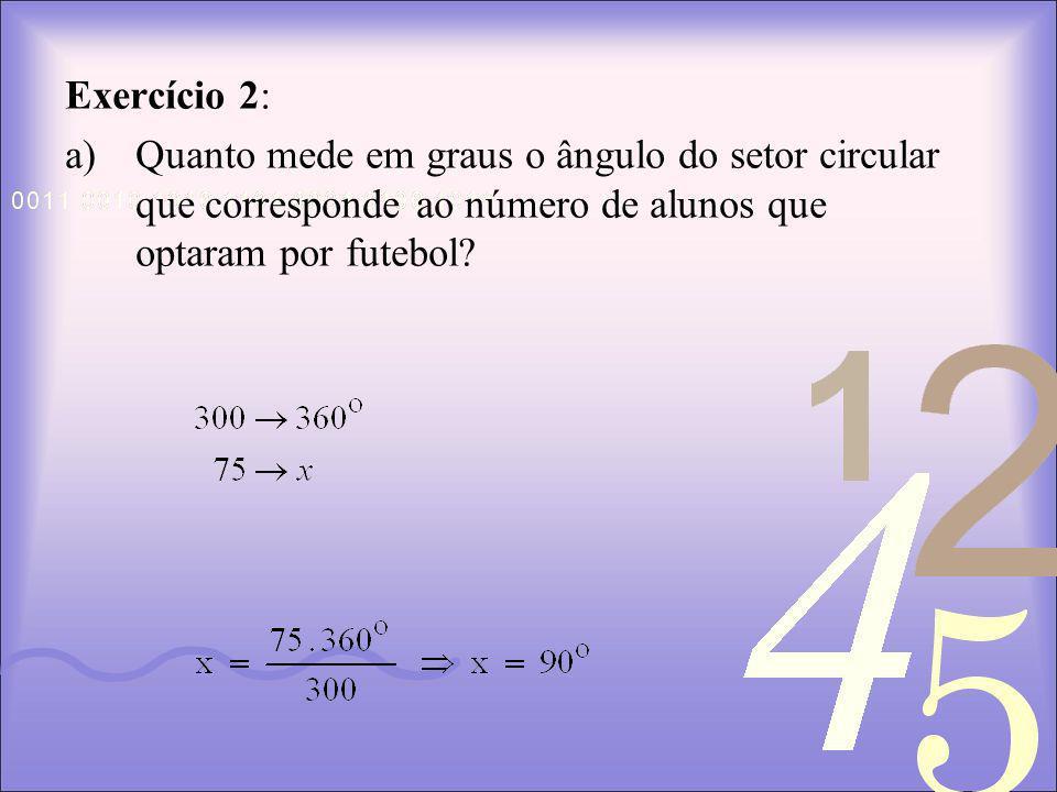 Exercício 2: Quanto mede em graus o ângulo do setor circular que corresponde ao número de alunos que optaram por futebol