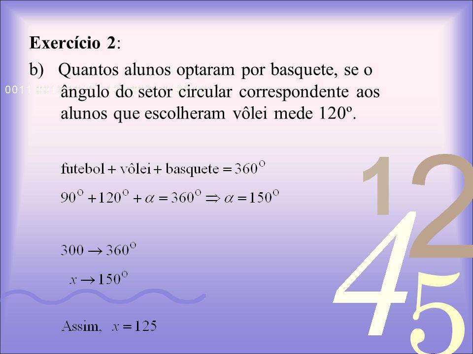 Exercício 2: b) Quantos alunos optaram por basquete, se o ângulo do setor circular correspondente aos alunos que escolheram vôlei mede 120º.