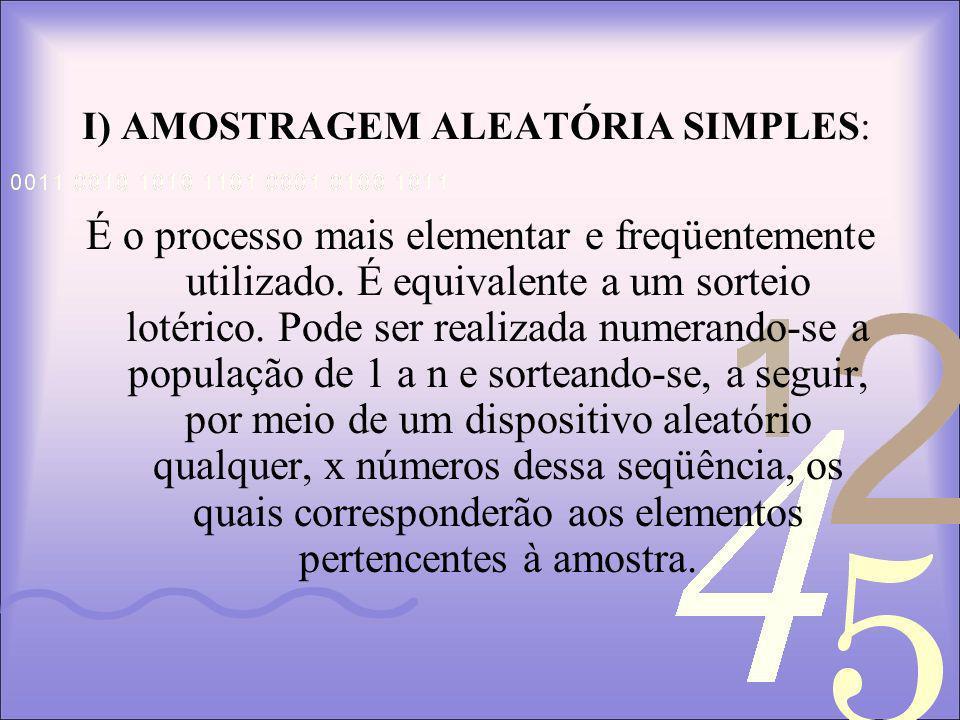 I) AMOSTRAGEM ALEATÓRIA SIMPLES: