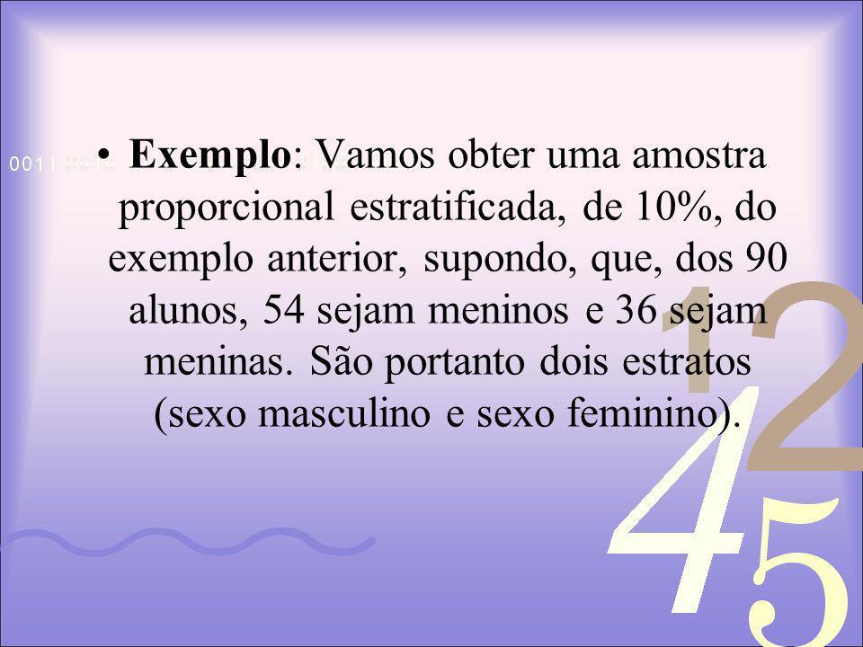 Exemplo: Vamos obter uma amostra proporcional estratificada, de 10%, do exemplo anterior, supondo, que, dos 90 alunos, 54 sejam meninos e 36 sejam meninas.