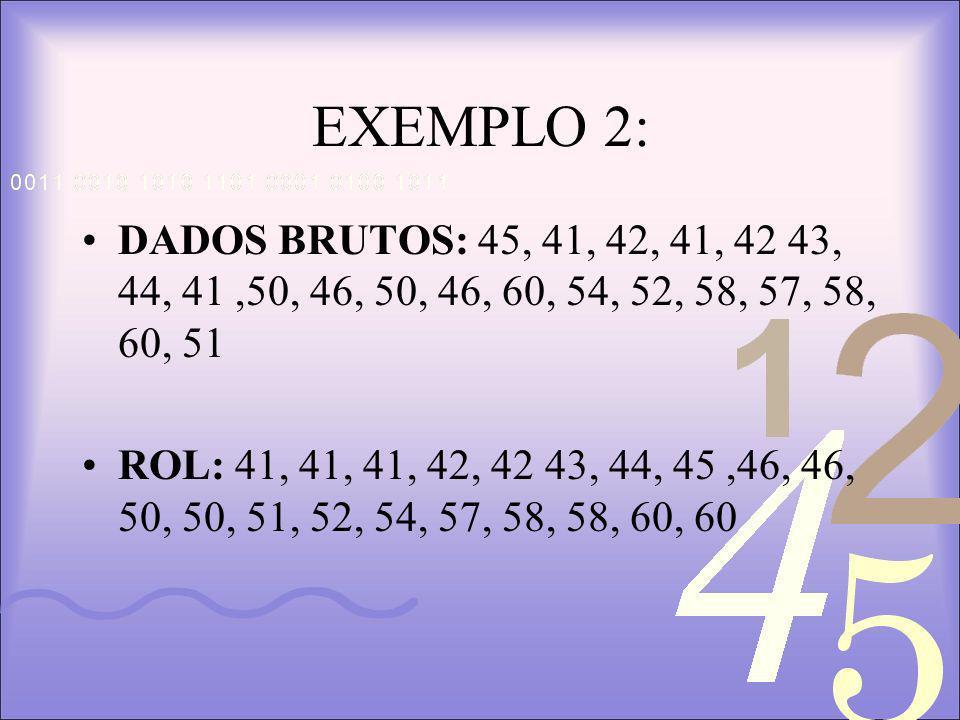EXEMPLO 2: DADOS BRUTOS: 45, 41, 42, 41, 42 43, 44, 41 ,50, 46, 50, 46, 60, 54, 52, 58, 57, 58, 60, 51.