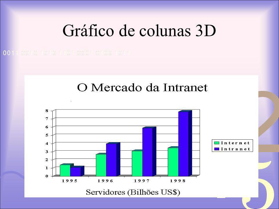 Gráfico de colunas 3D