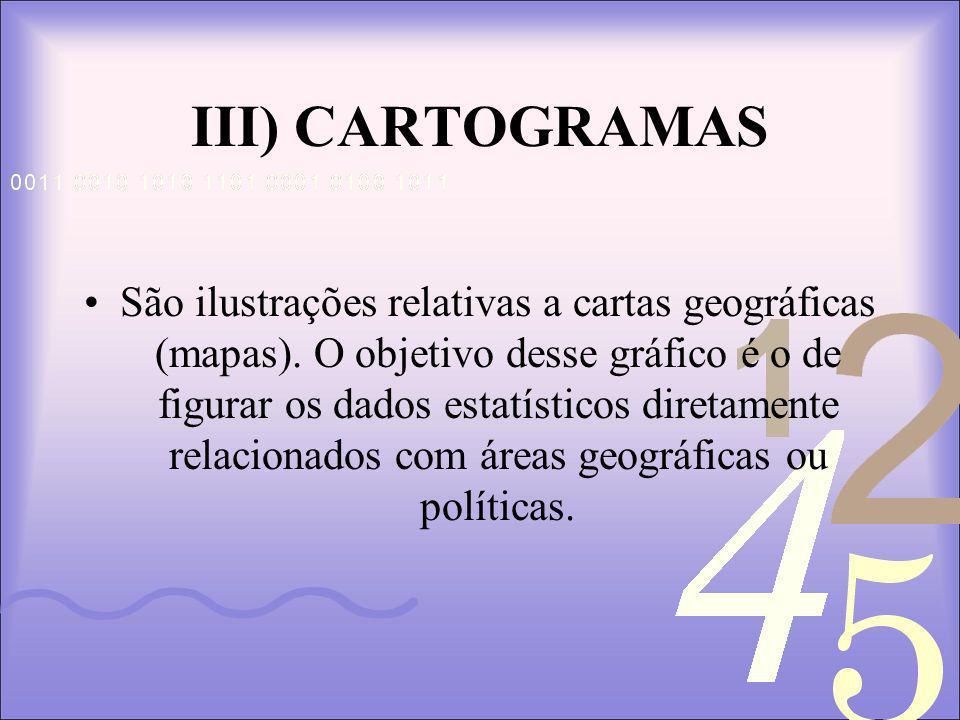 III) CARTOGRAMAS