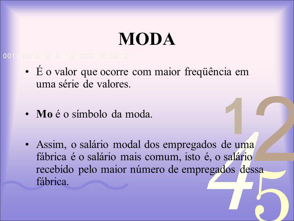MODA É o valor que ocorre com maior freqüência em uma série de valores. Mo é o símbolo da moda.