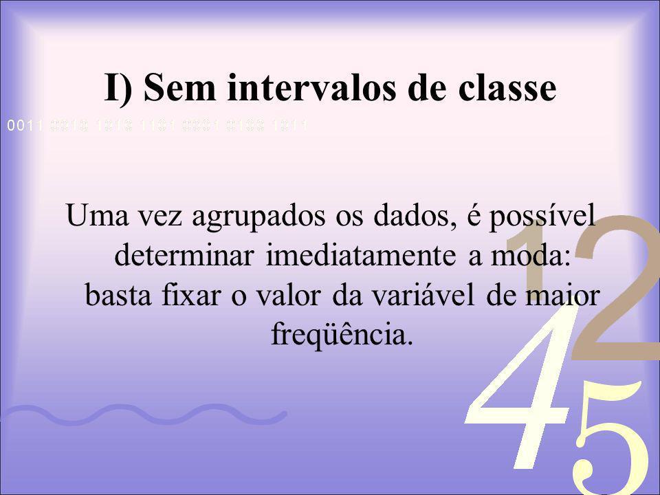 I) Sem intervalos de classe