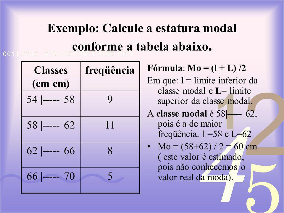 Exemplo: Calcule a estatura modal conforme a tabela abaixo.
