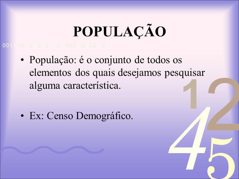 POPULAÇÃO População: é o conjunto de todos os elementos dos quais desejamos pesquisar alguma característica.