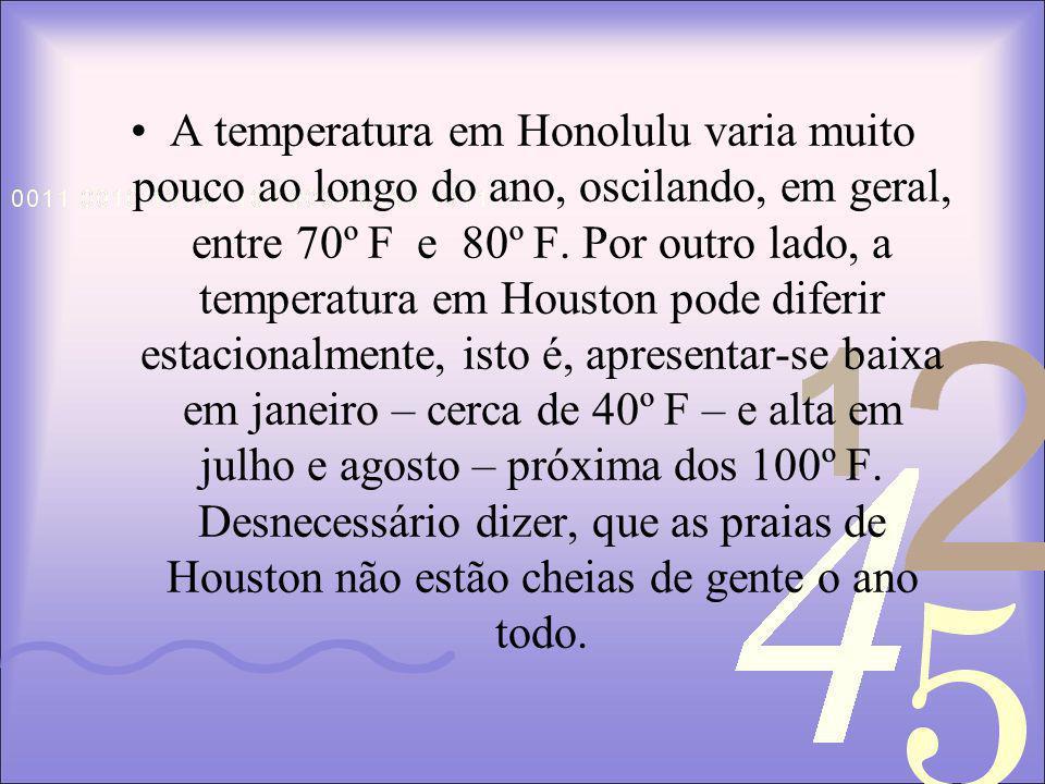 A temperatura em Honolulu varia muito pouco ao longo do ano, oscilando, em geral, entre 70º F e 80º F.