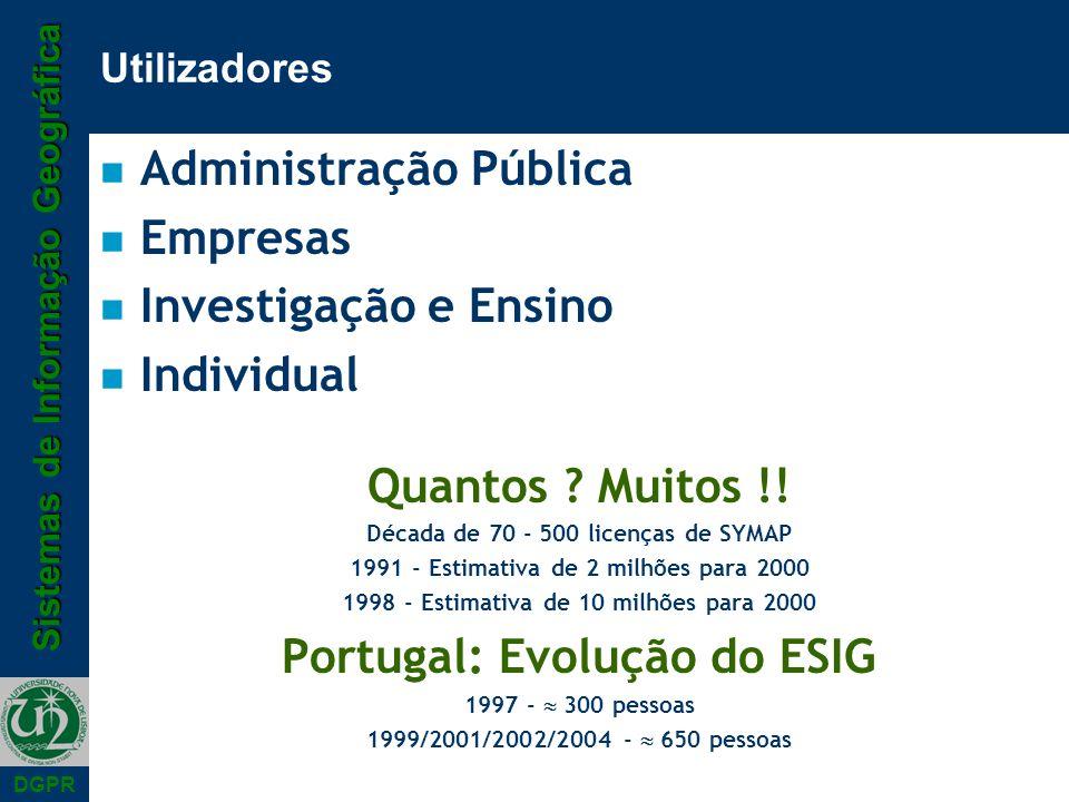 Quantos Muitos !! Portugal: Evolução do ESIG