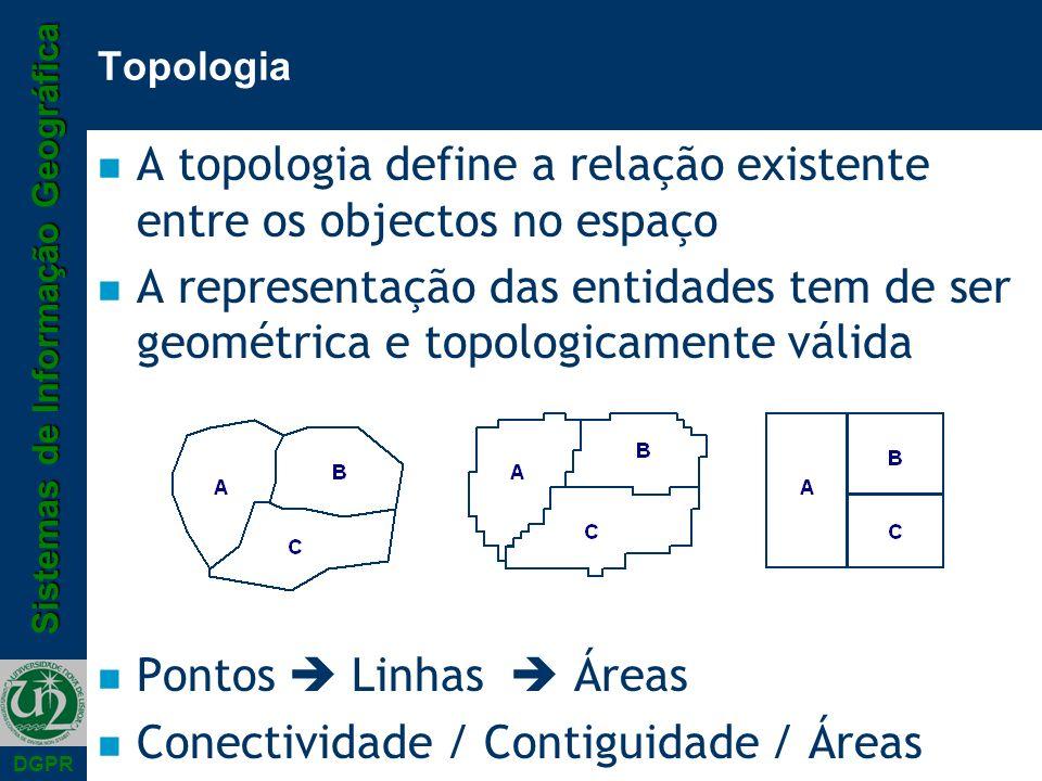 A topologia define a relação existente entre os objectos no espaço