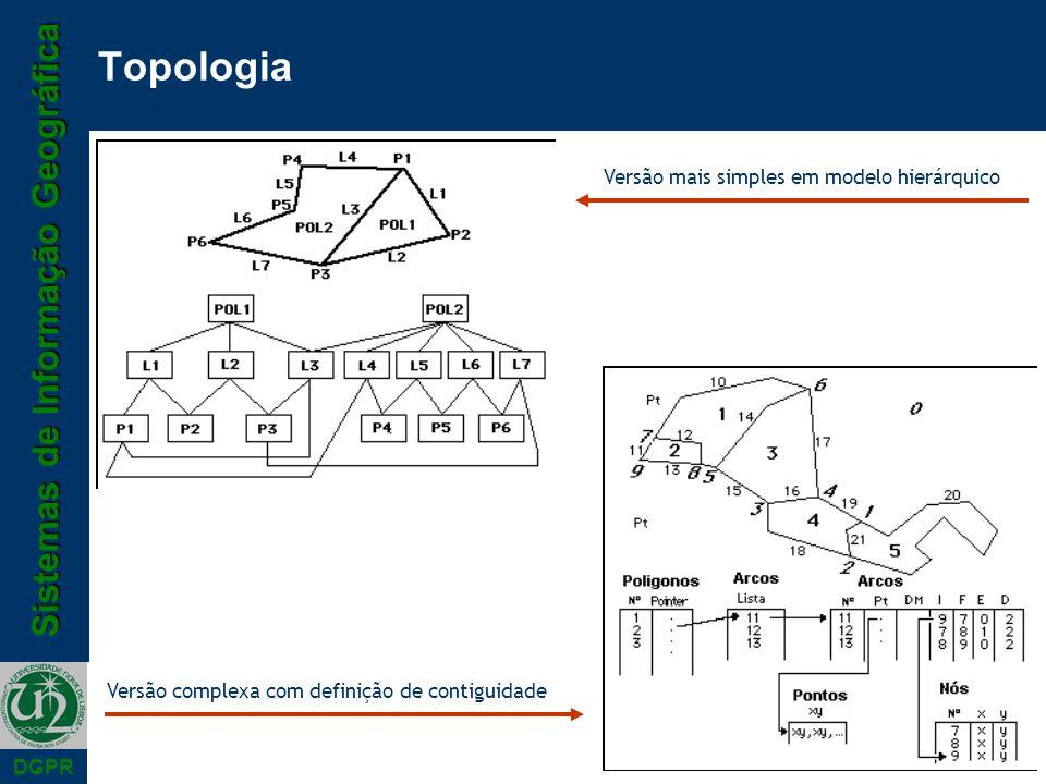 Topologia Versão mais simples em modelo hierárquico