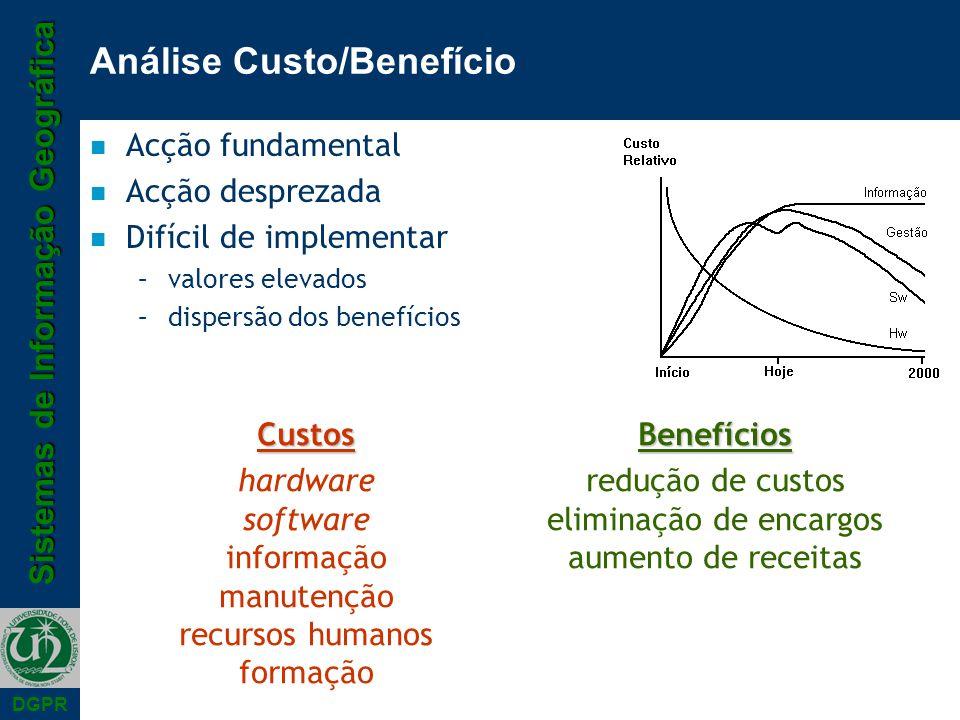 Análise Custo/Benefício