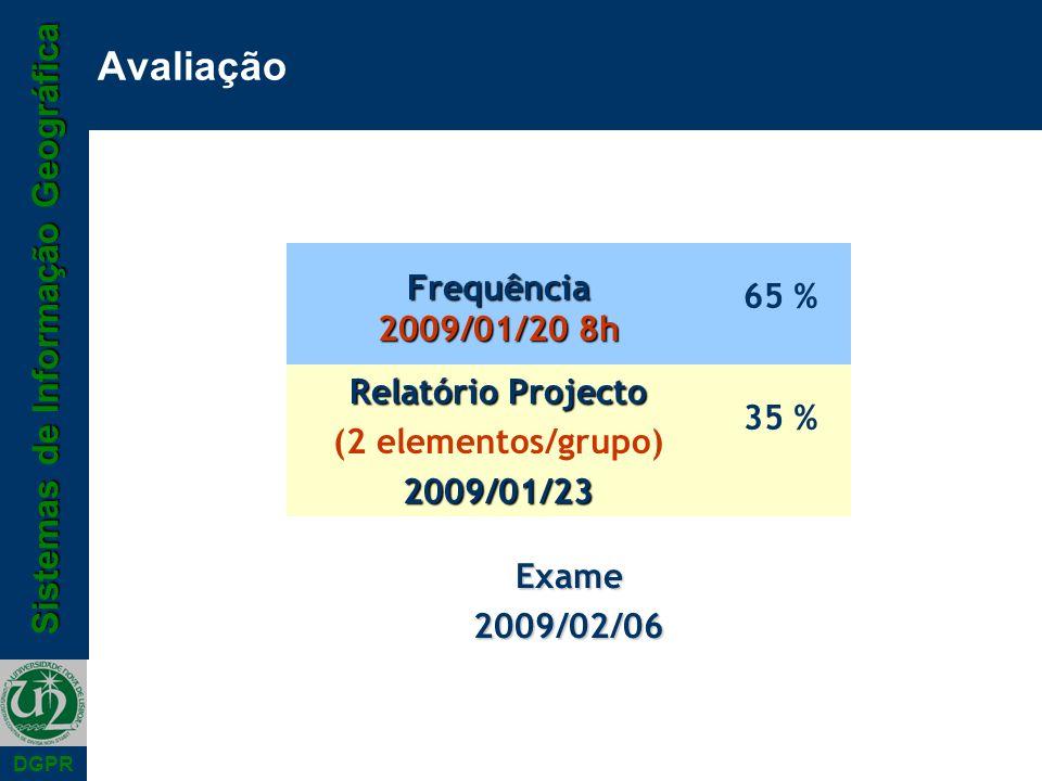 Avaliação Frequência 2009/01/20 8h 65 % Relatório Projecto