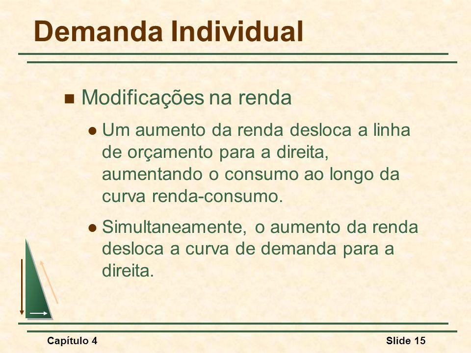 Demanda Individual Modificações na renda